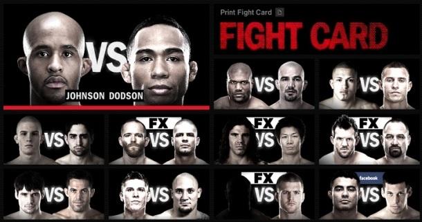 UFC VEM AI JOHNSON VS DODSON